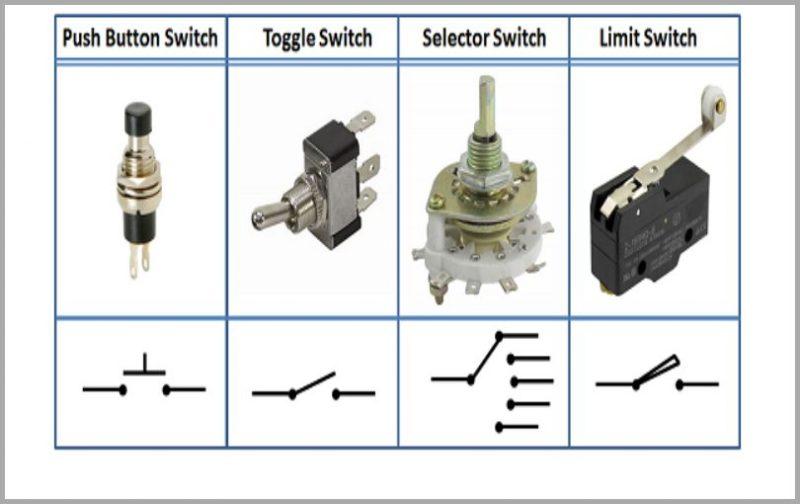 macam-macam-saklar-mekanis-mechanical-switch1-macam macam saklar-macam macam saklar dan fungsinya-macam macam saklar listrik-macam macam saklar dan simbolnya-macam macam saklar berdasarkan fungsinya