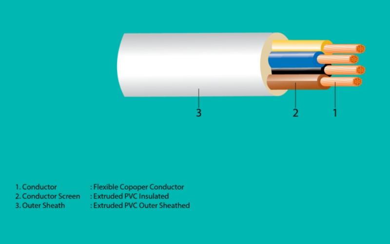 jenis-kabel-listrik-jenis-kabel-listrik-acar-jenis-kabel-listrik-NYFGbY-NYRGbY-NYBY-jenis-jenis kabel-kabel nym 3x2.5-cara menyambung kabel listrik-jenis kabel jaringan-jenis-jenis kabel jaringan-jenis-jenis fungsi-jenis kabel utp-pelindung kabel listrik-ukuran kabel duct-macam-macam kabel-jenis kabel lan-jenis kabel fiber optik-kabel nym2x1.5-jenis jenis gambar-warna kabel listrik-jenis-jenis kabel listrik-pengertian instalasi listrik-kabel nyy3x2.5-terminal kabel listrik-kabel nym 2x2.5-pengertian listrik secara umum-kabel listrik elerna-kabel supreme 3x2.5-merk kabel listrik 10 besar-ukuran kabel nyy-jenis kabel usb-jenis-jenis kabel-jenis logam yang baik digunakan untuk membuat kawat mlistrik adalah-kabel merah hitam-air adalah penghantar mlistrik yang-ukuran kabel listrik1300 watt-penghantar listrik terbaik-kabel listrik yang bagus-instalasi listrik adalah-tabel kabel listrik-jenis kabel audio-pipa kabel listrik-kabel 4 besar-kabel serabut isi 2-ukuran kabel listrik dan kekuatannya-kabel eterna vs supreme