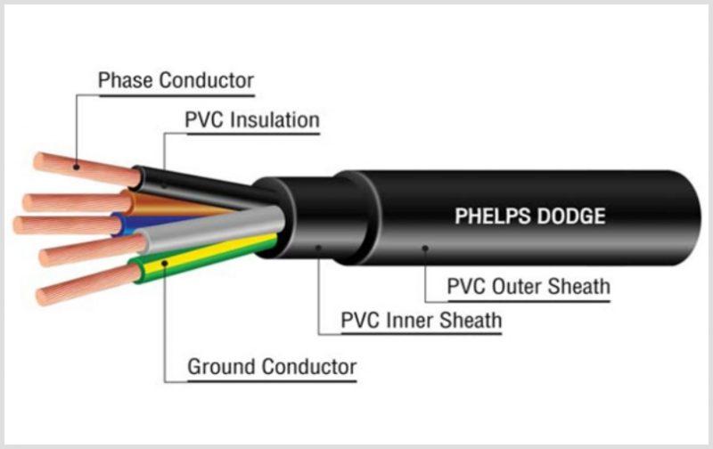 jenis-kabel-listrik-nyy-jenis-jenis kabel-kabel nym 3x2.5-cara menyambung kabel listrik-jenis kabel jaringan-jenis-jenis kabel jaringan-jenis-jenis fungsi-jenis kabel utp-pelindung kabel listrik-ukuran kabel duct-macam-macam kabel-jenis kabel lan-jenis kabel fiber optik-kabel nym2x1.5-jenis jenis gambar-warna kabel listrik-jenis-jenis kabel listrik-pengertian instalasi listrik-kabel nyy3x2.5-terminal kabel listrik-kabel nym 2x2.5-pengertian listrik secara umum-kabel listrik elerna-kabel supreme 3x2.5-merk kabel listrik 10 besar-ukuran kabel nyy-jenis kabel usb-jenis-jenis kabel-jenis logam yang baik digunakan untuk membuat kawat mlistrik adalah-kabel merah hitam-air adalah penghantar mlistrik yang-ukuran kabel listrik1300 watt-penghantar listrik terbaik-kabel listrik yang bagus-instalasi listrik adalah-tabel kabel listrik-jenis kabel audio-pipa kabel listrik-kabel 4 besar-kabel serabut isi 2-ukuran kabel listrik dan kekuatannya-kabel eterna vs supreme