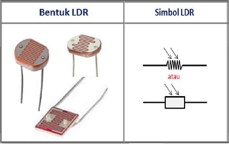macam-macam-resistor-LDR-Light-Dependent-Resistor-macam-macam resistor-macam macam resistor-macam-macam resistor dan penjelasannya-macam macam resistor beserta gambar-macam macam resistor dan fungsinya-macam macam resistor variabel-macam-macam resistor beserta fungsinya
