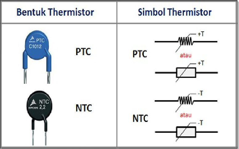 macam-macam-resistor-Thermistor-Thermal-Resistor-macam-macam resistor-macam macam resistor-macam-macam resistor dan penjelasannya-macam macam resistor beserta gambar-macam macam resistor dan fungsinya-macam macam resistor variabel-macam-macam resistor beserta fungsinya
