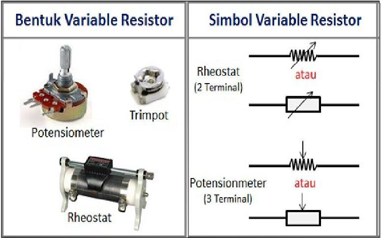 macam-mcam-resistor-Resistor-Tidak-Tetap-Variable-Resistor-macam-macam resistor-macam macam resistor-macam-macam resistor dan penjelasannya-macam macam resistor beserta gambar-macam macam resistor dan fungsinya-macam macam resistor variabel-macam-macam resistor beserta fungsinya