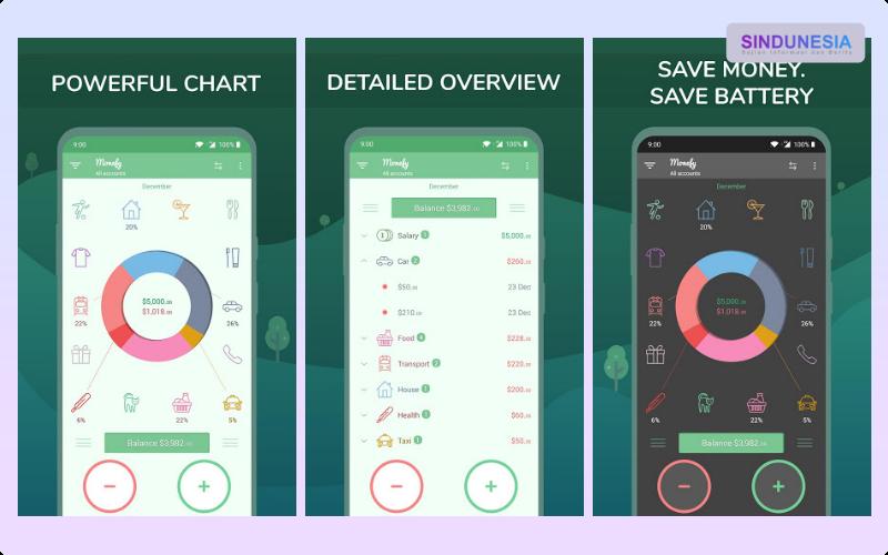 Monefy Aplikasi Penghasil Uang