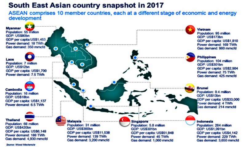 Peta Asean 2017