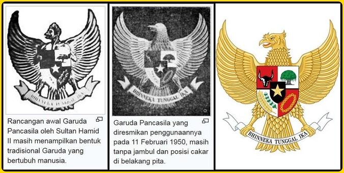 Karakteristik dan Sejarah Penggunaan Burung Garuda Sebagai Lambang Pancasila3