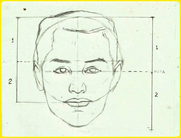 cara membuat sketsa wajah