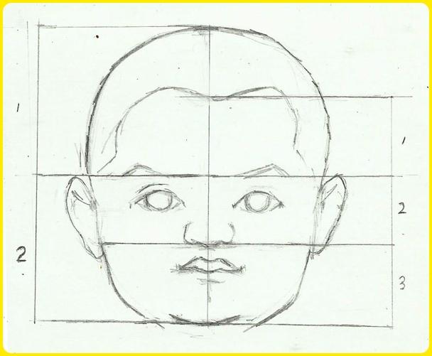 cara membuat sketsa wajah2