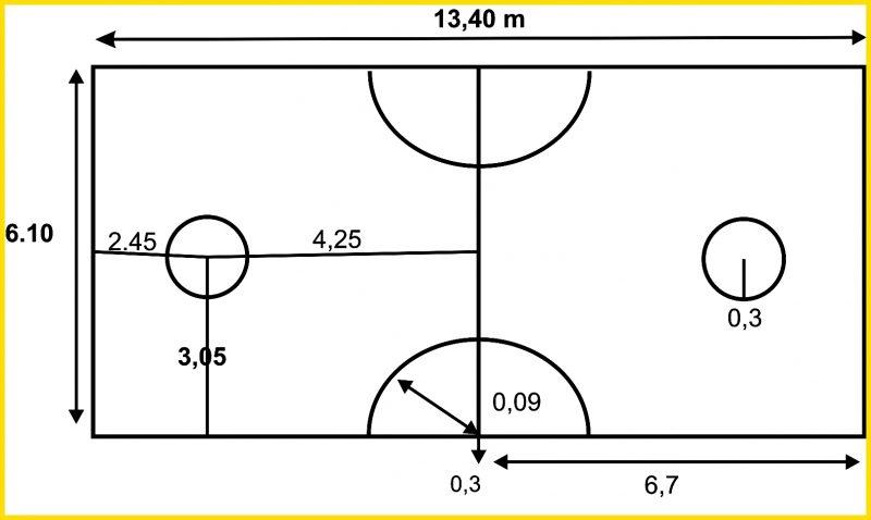 Dimensi Ruang Lapangan Sepak Takraw