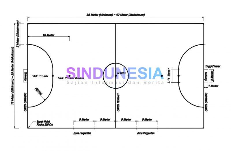Lapangan Futsal Internasional