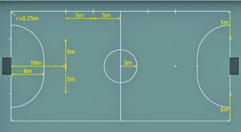 Ukuran Lapangan Futsal Standar Nasional