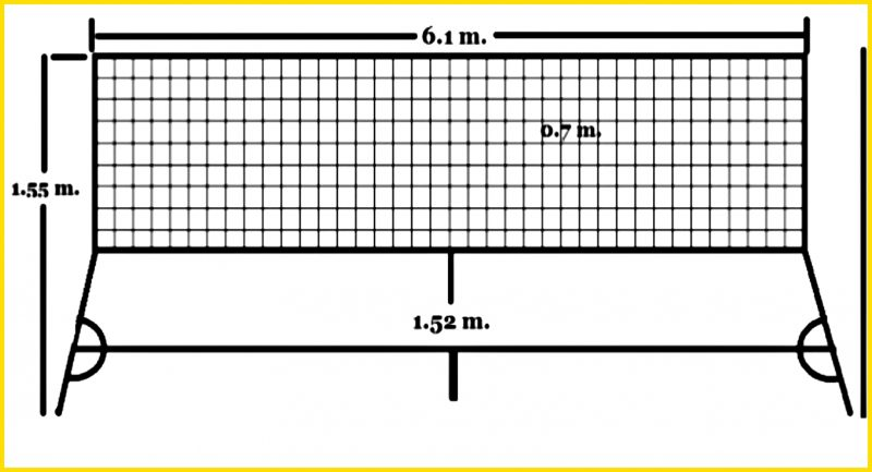 Ukuran Tinggi Tiang & Net Sepak Takraw