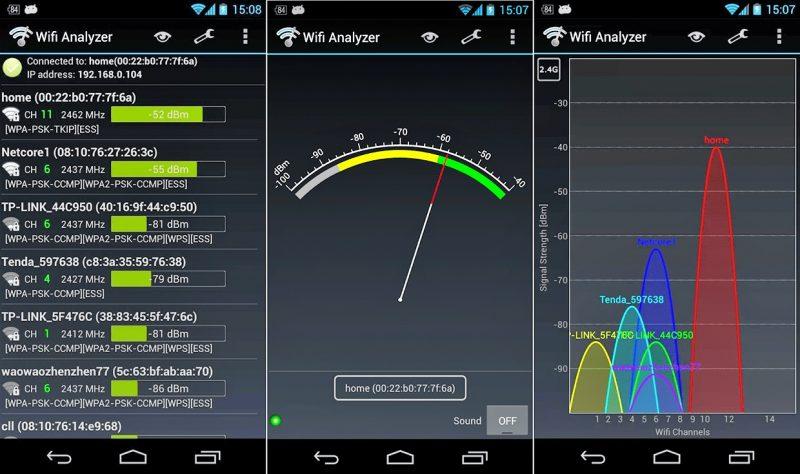 Aplikasi Bobol Wifi Analyzer